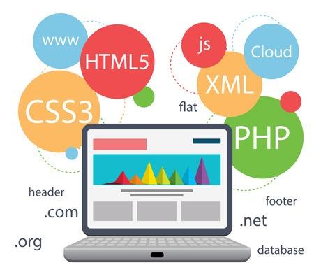 Monitoring Web Applications